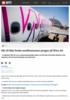 HK vil ikke bruke medlemmenes penger på Wizz Air